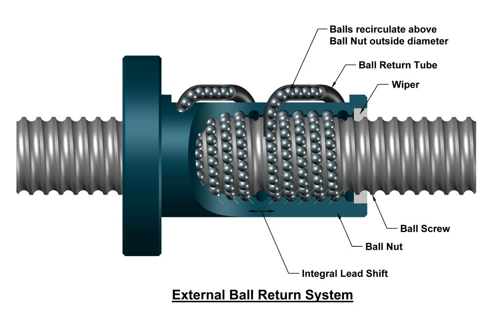 Screw Ball Or Screw Nut Grabcad Questions