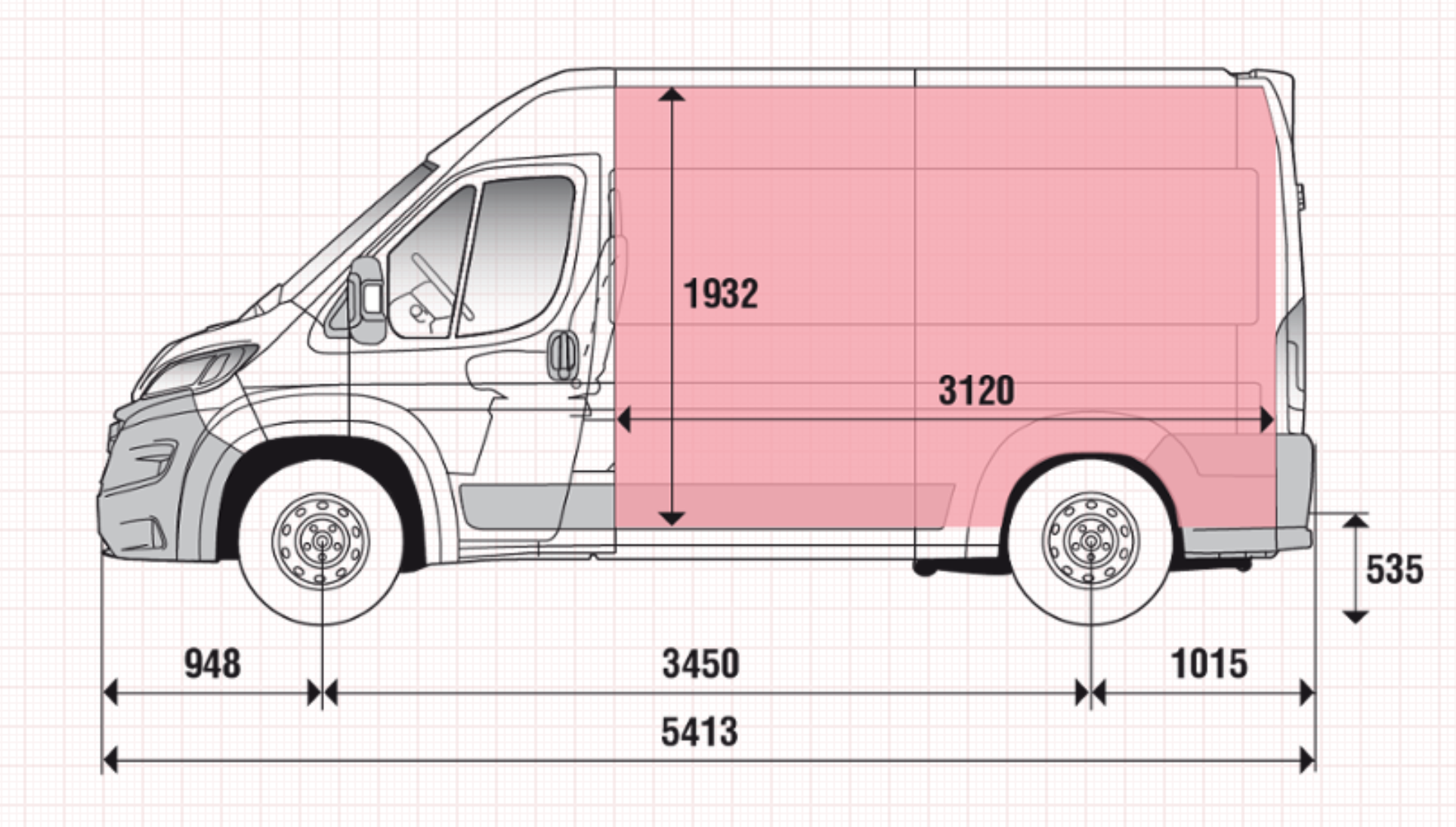can anyone give me the envelope of a fiat ducato citroen jumper peugeot boxer with middle