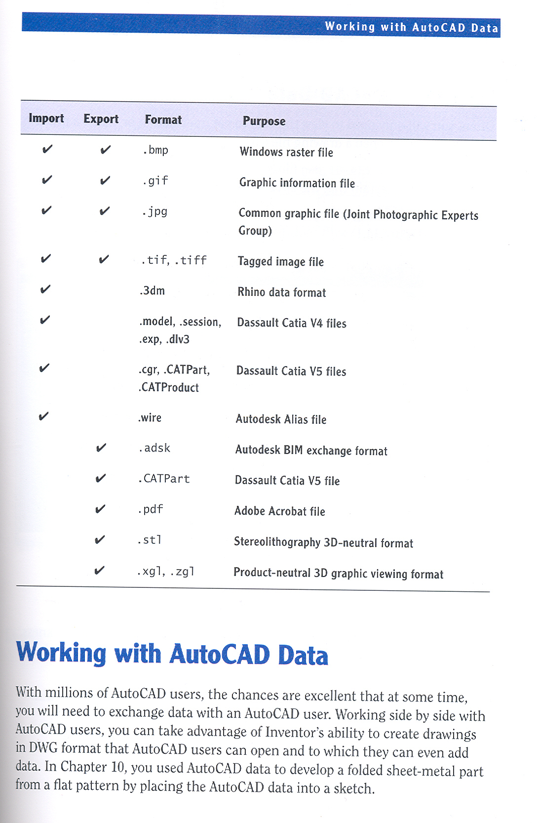 How to import 3D'sMax file to AutoDesk Inventor?   GrabCAD Questions