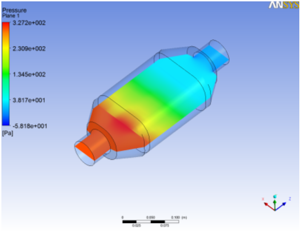 an introduction to the analysis of catalytic converters Request sample of market research report on global automotive catalytic converters market by manufacturers countries type and application forecast to 2022 explore detailed toc, tables and figures of global automotive catalytic converters market by manufacturers countries type and application forecast to 2022.
