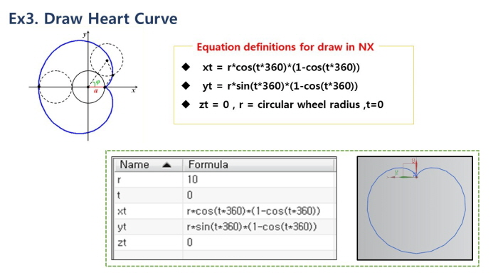 Tutorial how to draw a Cycloid Curve in NX?   GrabCAD Tutorials