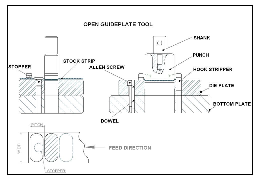 Design of Press tools   GrabCAD Questions