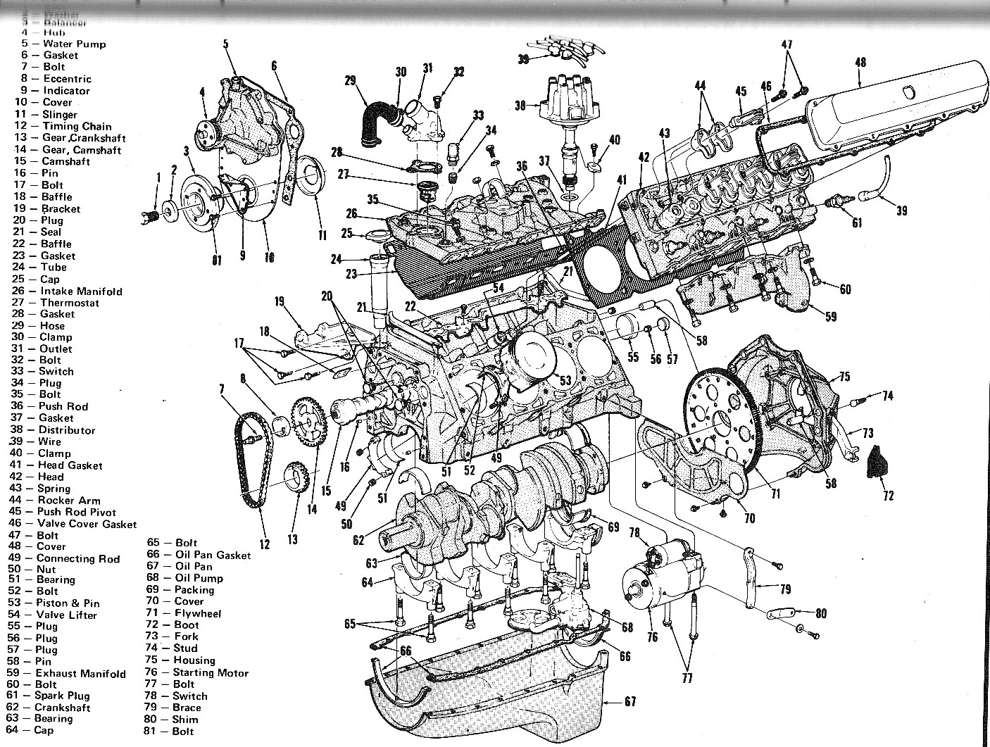 1978 chevy v8 engine diagram