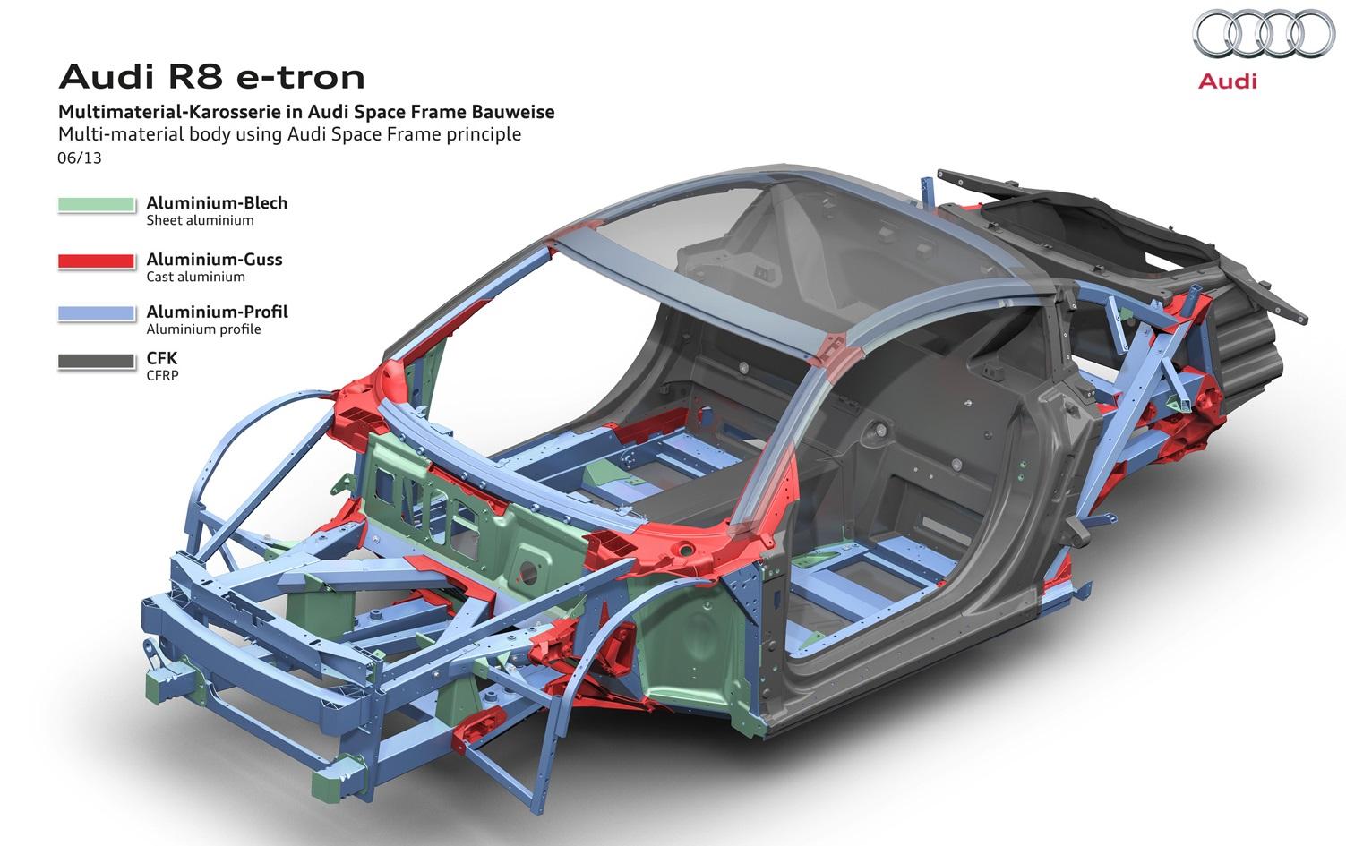 Wet Battery Car