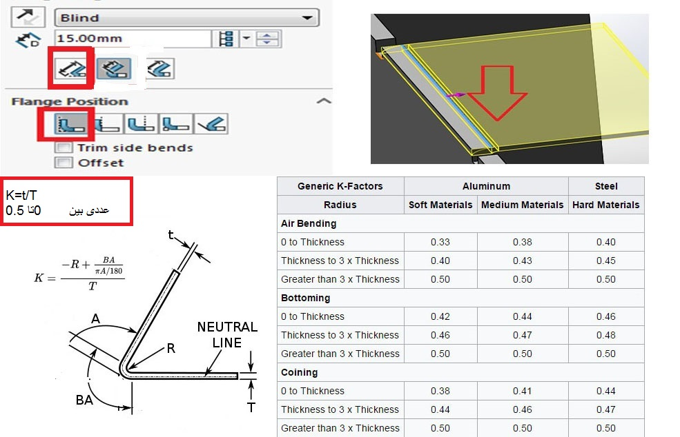 What Is The Correct Value Of K Factor In Sheet Metal In