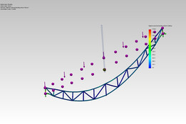 Truss Beam FEA Analysis