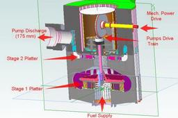 High pressure & flow centrifugal pump