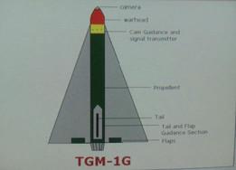 TGM-1G