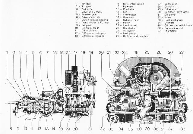 vw beetle engine blueprint