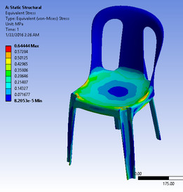 chair stress analysis