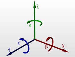 XYZ (Alpha, Beta, Gamma)