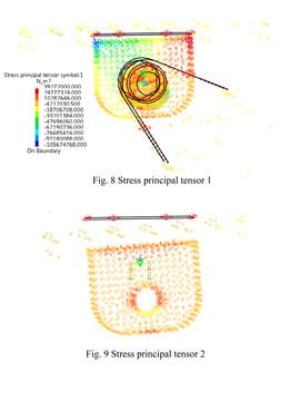 Finite element method (FEM), Catia V5 R19