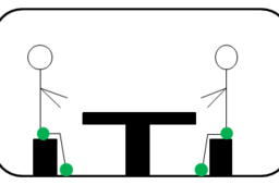 Electromagnet Holding System (EHS), CONCEPT