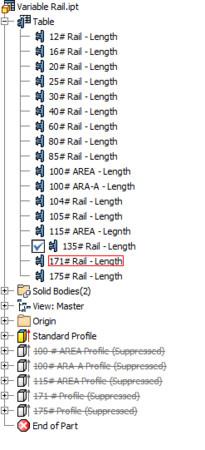 I Rail