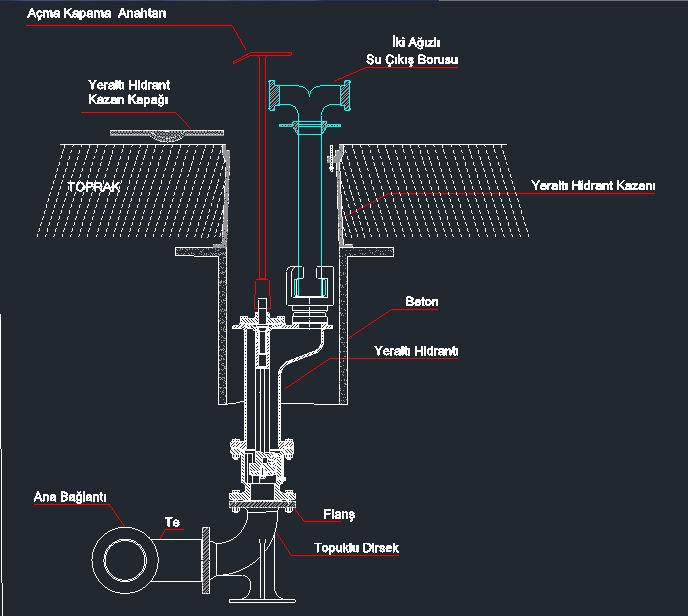underground fire hydrant details  | 3D CAD Model Library
