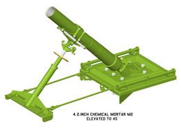 4_2 inch Mortar M2