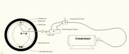 Pneumatic Air Brake System