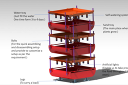 3d printable Vertical Farming setup for the home and in space