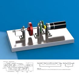 Servo System Trainer Model