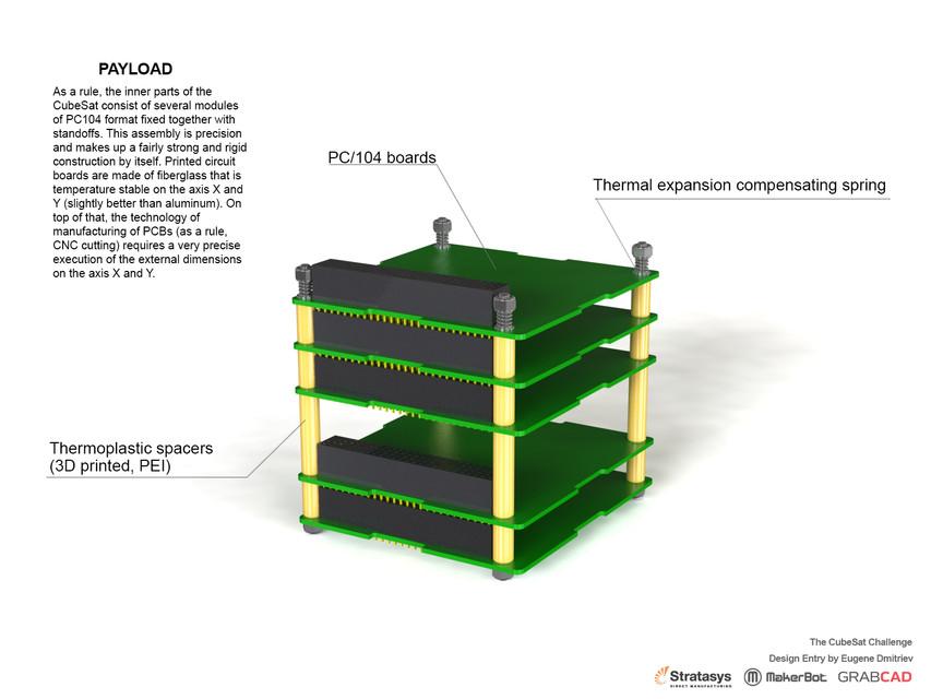 CubeSat Smart Frame   3D CAD Model Library   GrabCAD