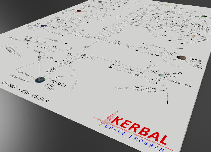 kerbal space program schematics - photo #23