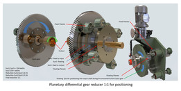 Differential Planetary Gear Reducer Drift free Case Study