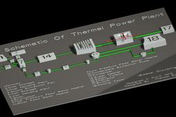 3D Schematic Of Thermal Power Plant