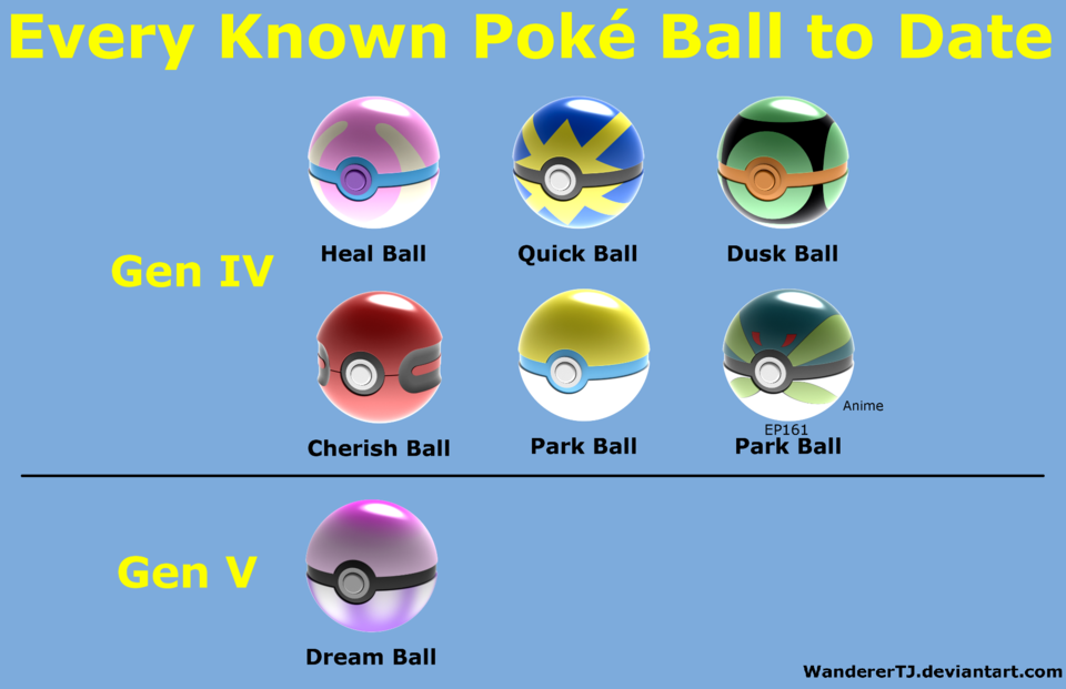 Poke Balls Generation 4 And 5 Pack 3d Cad Model Library Grabcad