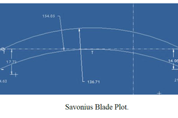 Vertcal Axis Wind Turbine Savinious Blade Design on Pro Engineer Wild Fire 5.00