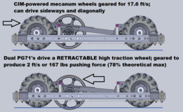 FRC Mecanum Drive with Low Gear