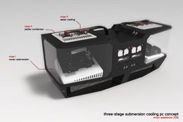 Extreme Novec Submersion Cooled Dual PC Concept