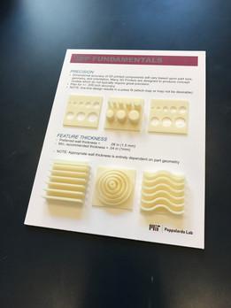3DP Fundamental Principles Display