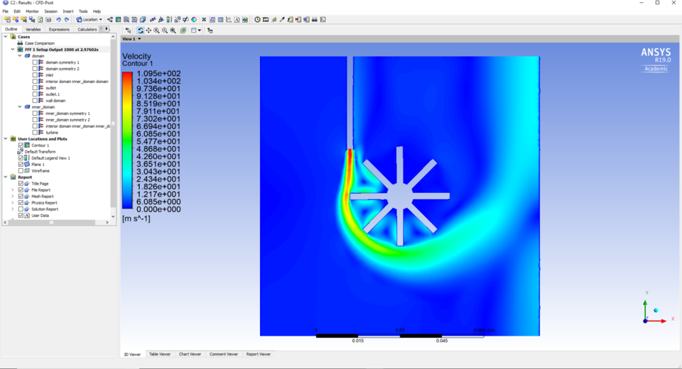 ANSYS Fluent 6DOF Induced Wheel Spin | 3D CAD Model Library | GrabCAD