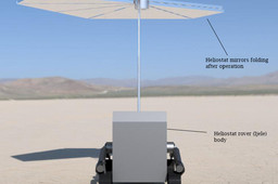 Heliostat rover (Ijele)