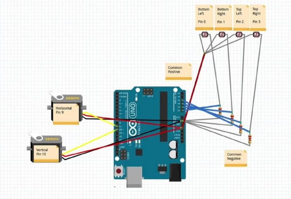 how to build solar panel tracker arduino