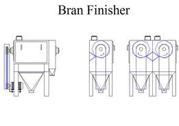 Bran Finisher