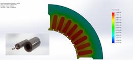 Induction Motor Thermal Analysis