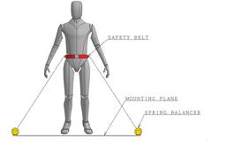 The 3D restraint belt