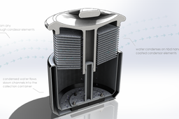 The Portable Watergenerator