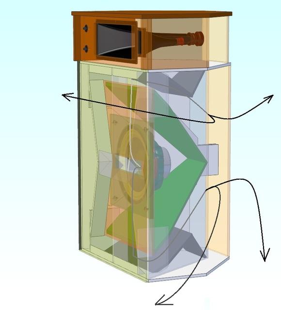 Speakerlab K Folded Horn Step Iges 3d Cad Model