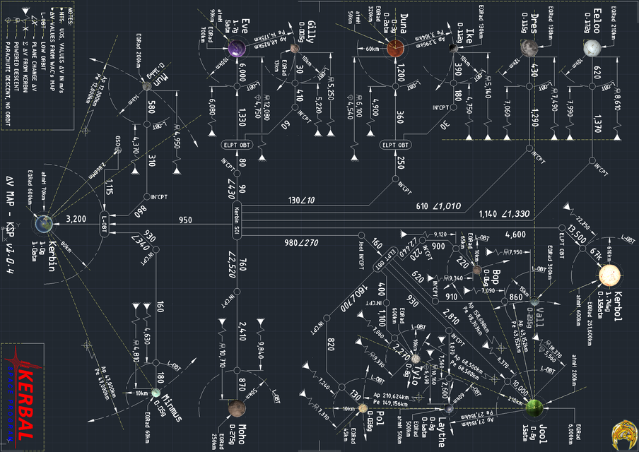 Kerbal Space Program v1.0.4 - Delta V Map DWG PDF (2D) | 3D CAD ...