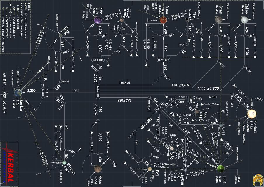 Kerbal Space Program Delta V Map on kerbal space program delta v chart, kerbal space program keyboard map, ksp dalta v map, kerbal spaceship designs, kerbal space program solar system map, kerbal space program subway map, kerbal space program saturn v, kerbal space center, kerbal space program science locations map, kerbal space program orbital map, example of delta on map, kerbal space program road map,