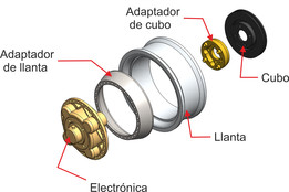 Rotating Wheel Dynamometer