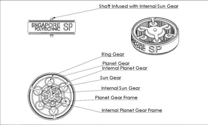 planetary gear box - stl  solidworks - 3d cad model