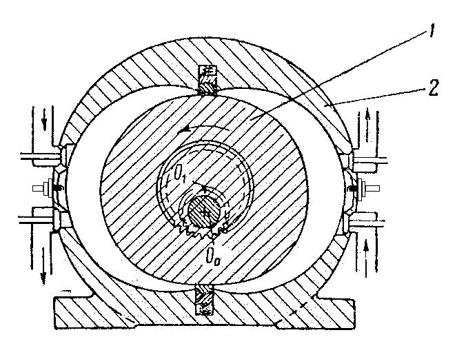 2 Stroke Rotary Engine