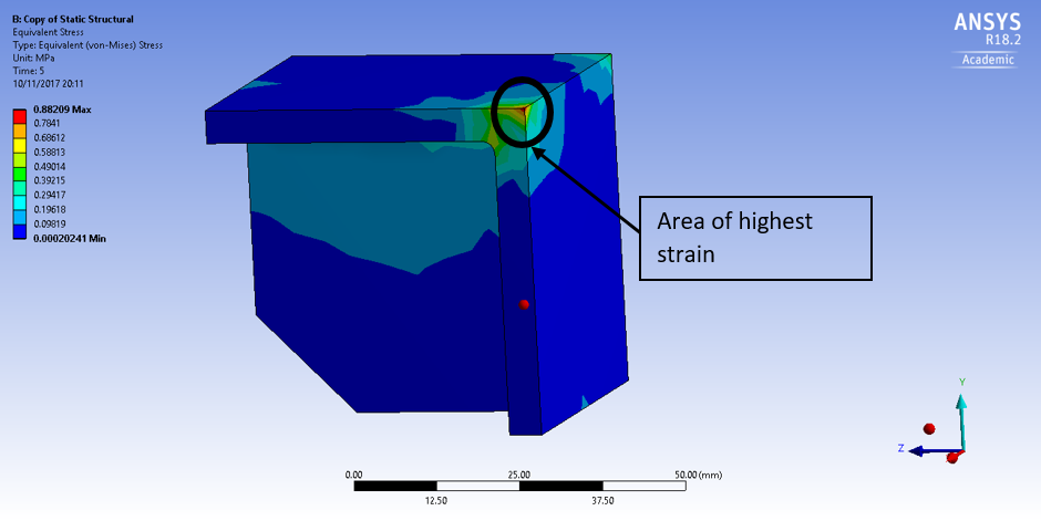 ANSYS Static Structural Tutorial 1 1 Results | 3D CAD Model