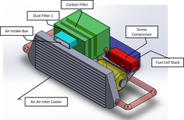 Air intake ducting system