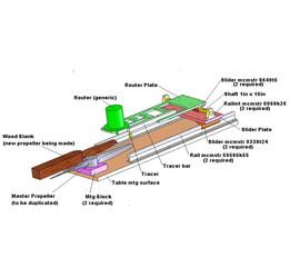 Wooden Propeller 3D Duplicator Machine using wood router