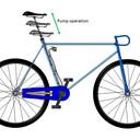 Air Pump Integrated Bicycle