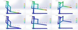 Motorcycle Lift Analysis